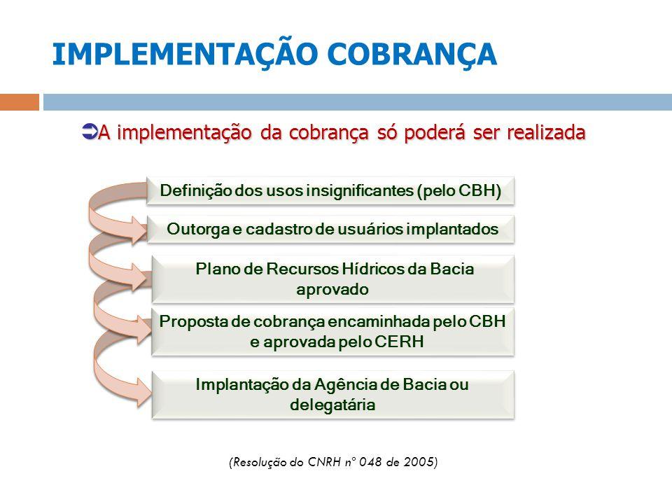 IMPLEMENTAÇÃO COBRANÇA (Resolução do CNRH nº 048 de 2005) A implementação da cobrança só poderá ser realizada A implementação da cobrança só poderá se