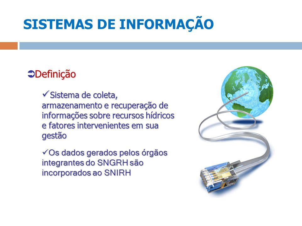 SISTEMAS DE INFORMAÇÃO Definição Definição Sistema de coleta, armazenamento e recuperação de informações sobre recursos hídricos e fatores intervenien
