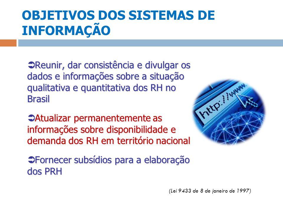 OBJETIVOS DOS SISTEMAS DE INFORMAÇÃO (Lei 9433 de 8 de janeiro de 1997) Reunir, dar consistência e divulgar os dados e informações sobre a situação qu