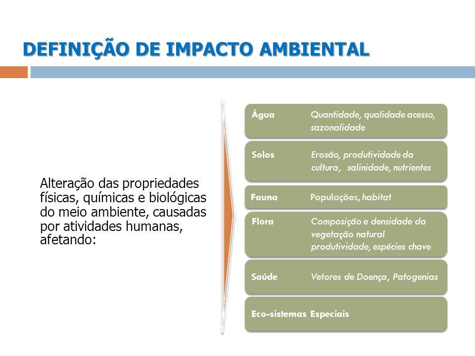 DEFINIÇÃO DE IMPACTO AMBIENTAL Alteração das propriedades físicas, químicas e biológicas do meio ambiente, causadas por atividades humanas, afetando:
