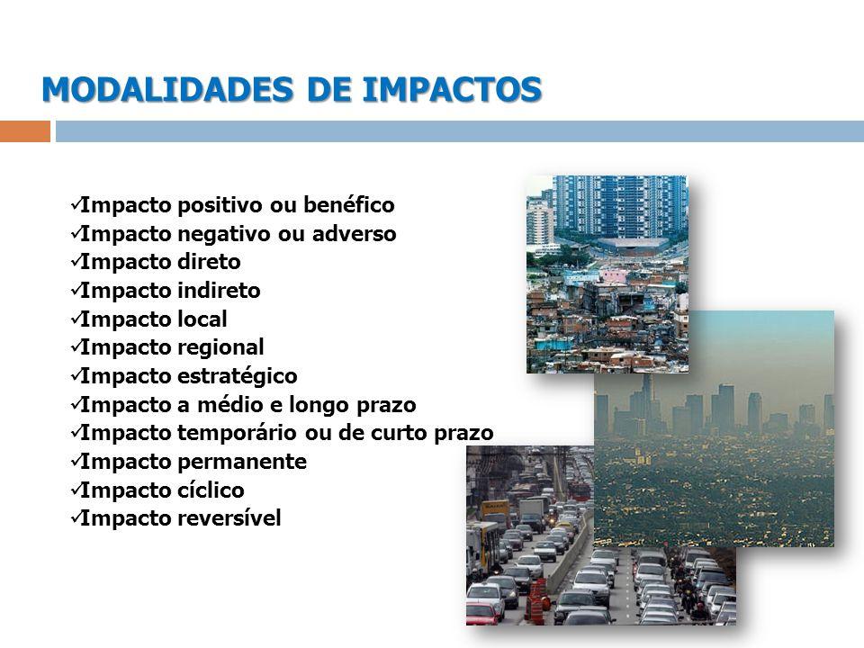 MODALIDADES DE IMPACTOS Impacto positivo ou benéfico Impacto negativo ou adverso Impacto direto Impacto indireto Impacto local Impacto regional Impact