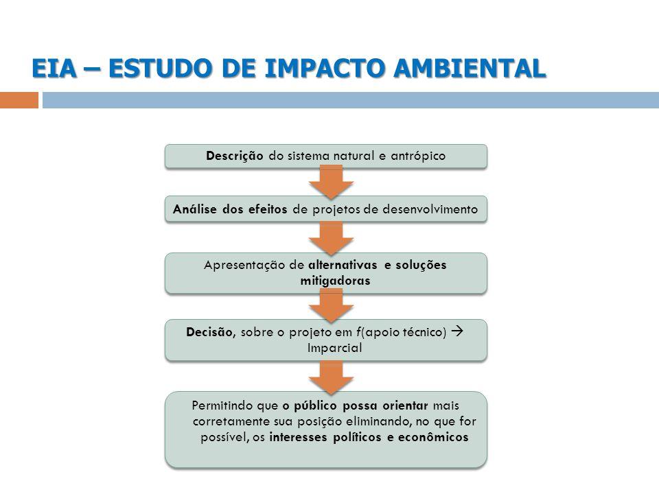 EIA – ESTUDO DE IMPACTO AMBIENTAL Descrição do sistema natural e antrópico Decisão, sobre o projeto em f(apoio técnico) Imparcial Análise dos efeitos