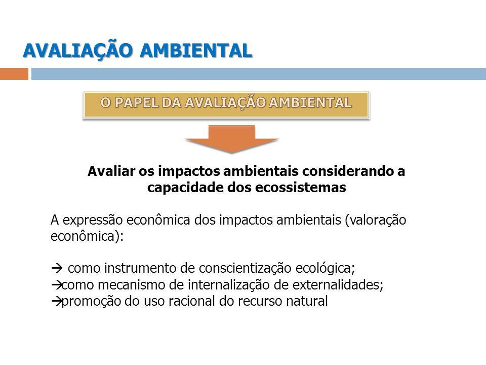 AVALIAÇÃO AMBIENTAL Avaliar os impactos ambientais considerando a capacidade dos ecossistemas A expressão econômica dos impactos ambientais (valoração