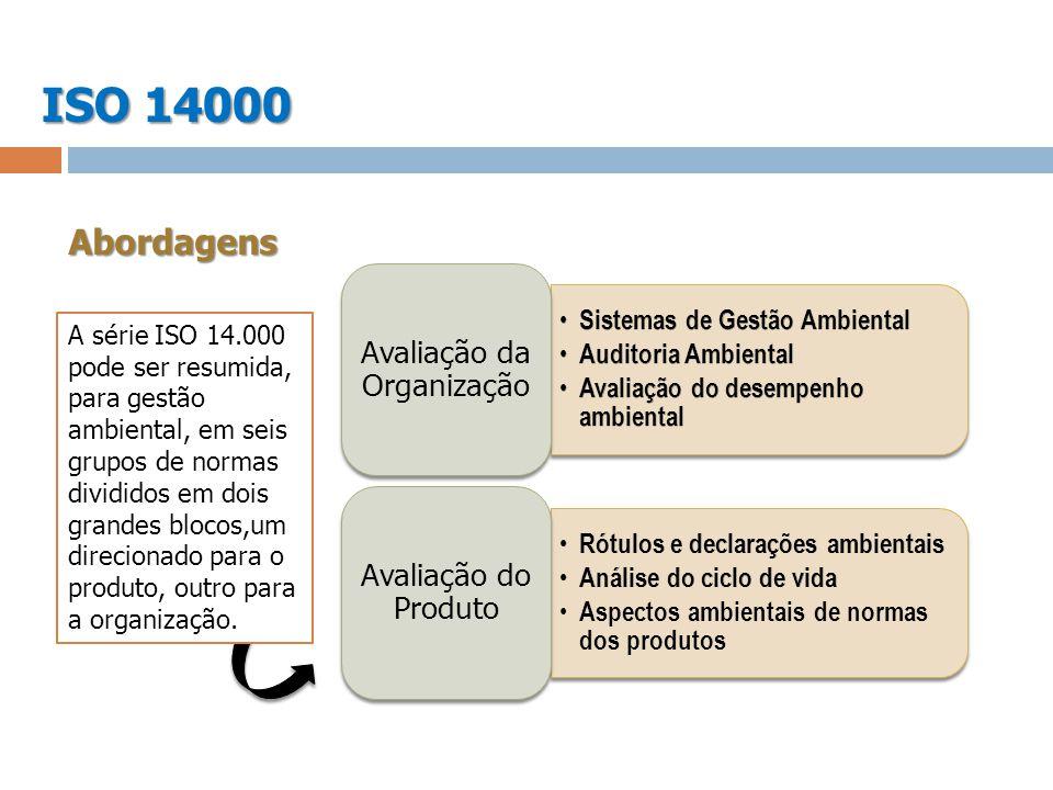 ISO 14000 Avaliação da Organização Avaliação do Produto Abordagens A série ISO 14.000 pode ser resumida, para gestão ambiental, em seis grupos de norm