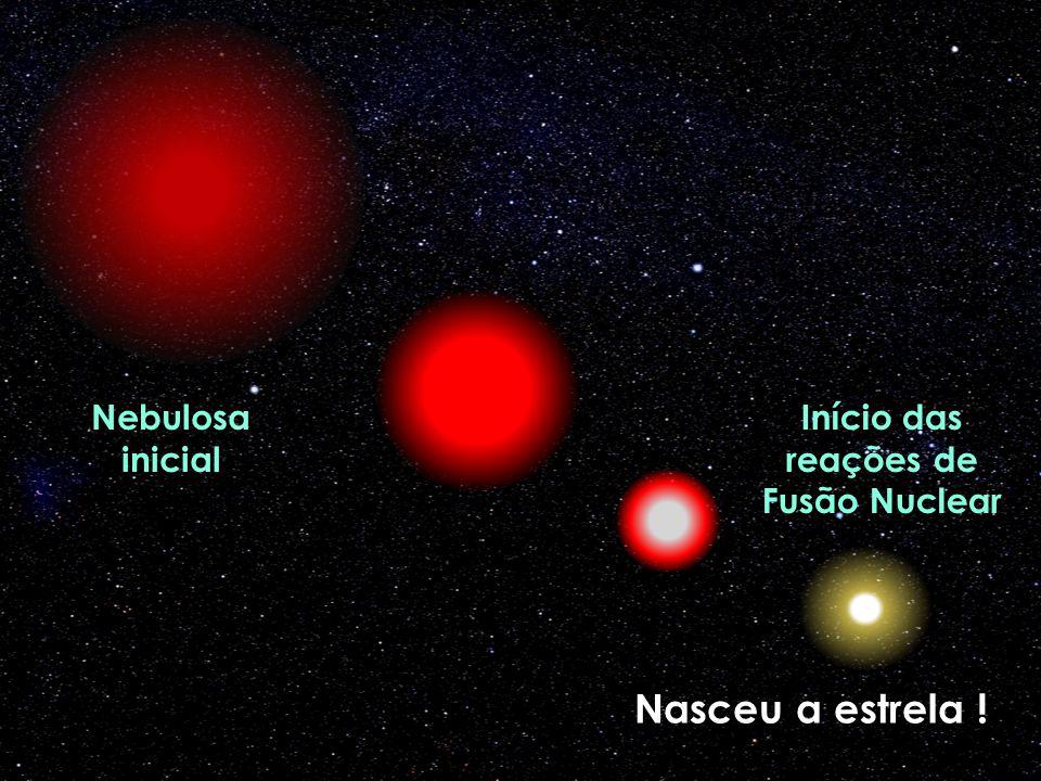 Início das reações de Fusão Nuclear Nasceu a estrela ! Nebulosa inicial
