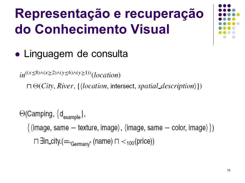 14 Representação e recuperação do Conhecimento Visual Linguagem de consulta