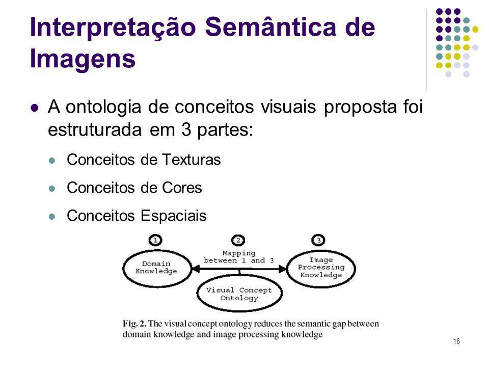16 Interpretação Semântica de Imagens A ontologia de conceitos visuais proposta foi estruturada em 3 partes: Conceitos de Texturas Conceitos de Cores