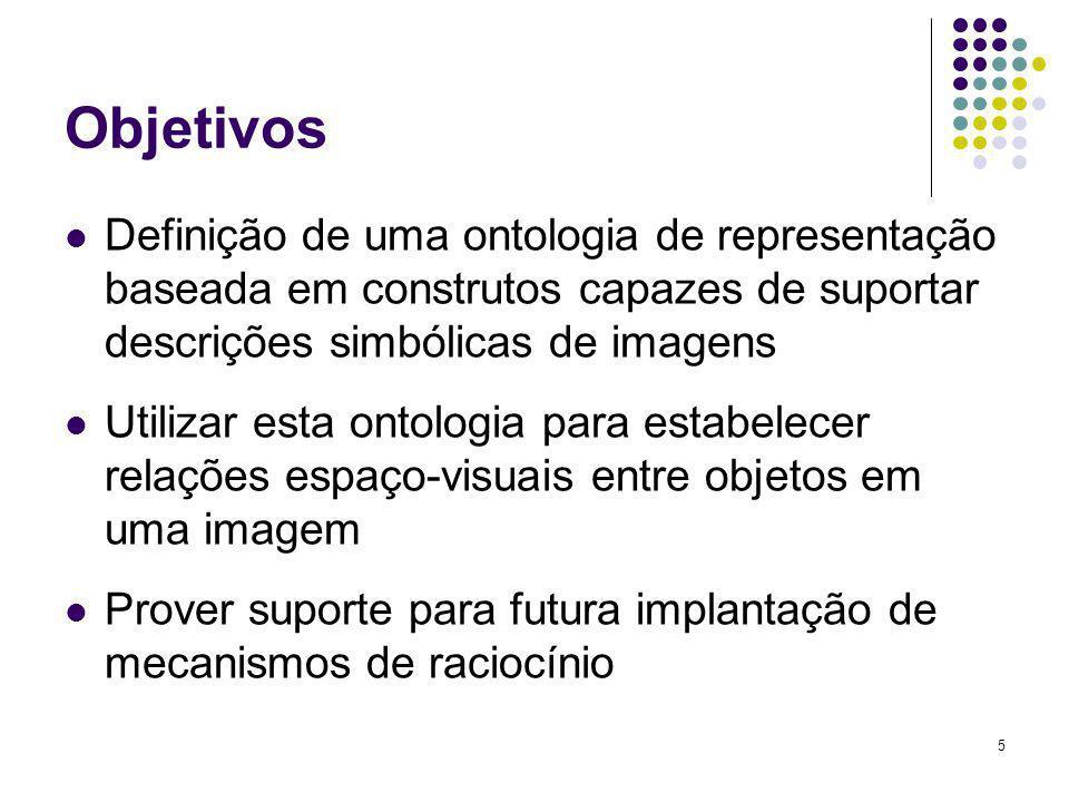 16 Interpretação Semântica de Imagens A ontologia de conceitos visuais proposta foi estruturada em 3 partes: Conceitos de Texturas Conceitos de Cores Conceitos Espaciais