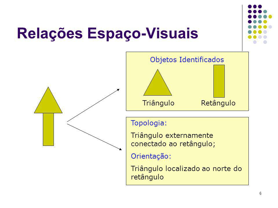 6 Relações Espaço-Visuais Objetos Identificados TriânguloRetângulo Topologia: Triângulo externamente conectado ao retângulo; Orientação: Triângulo loc