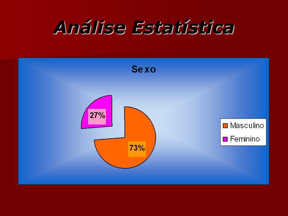 Um estudo estatístico acerca do tema…