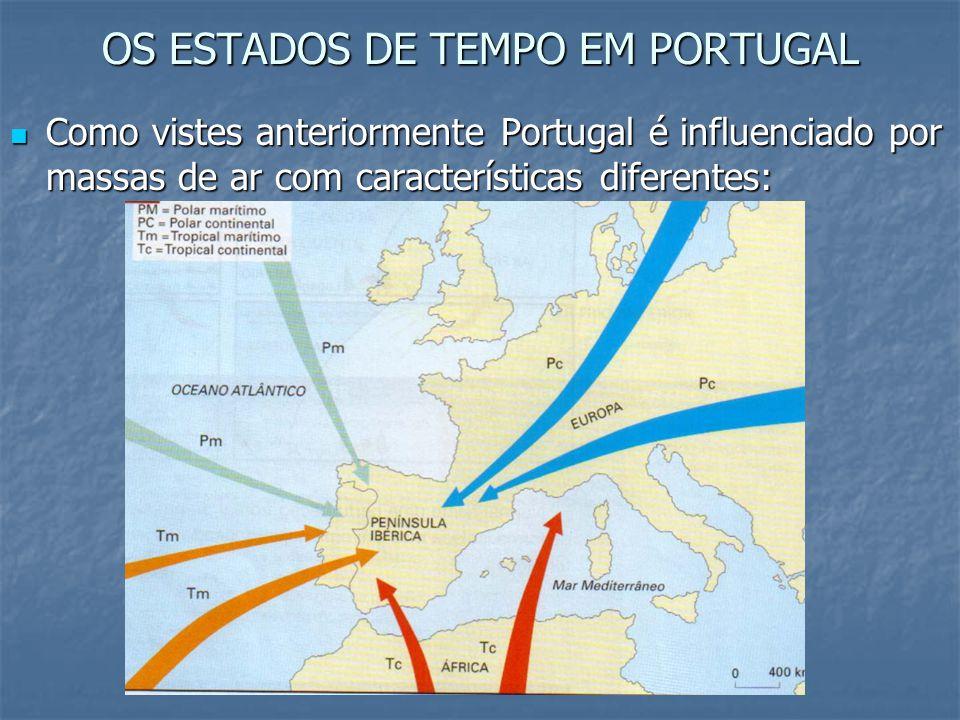 OS ESTADOS DE TEMPO EM PORTUGAL Como vistes anteriormente Portugal é influenciado por massas de ar com características diferentes: