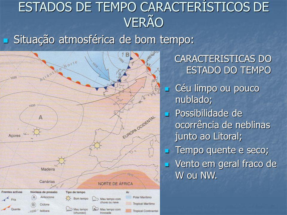 ESTADOS DE TEMPO CARACTERÍSTICOS DE VERÃO Situação atmosférica de bom tempo: CARACTERISTICAS DO ESTADO DO TEMPO Céu limpo ou pouco nublado; Possibilid