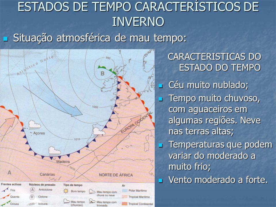 ESTADOS DE TEMPO CARACTERÍSTICOS DE INVERNO Situação atmosférica de mau tempo: CARACTERISTICAS DO ESTADO DO TEMPO Céu muito nublado; Tempo muito chuvo