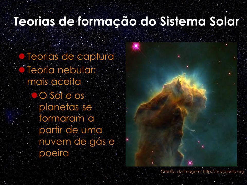 Teorias de captura Teoria nebular: mais aceita O Sol e os planetas se formaram a partir de uma nuvem de gás e poeira Crédito da imagem: http://hubbles