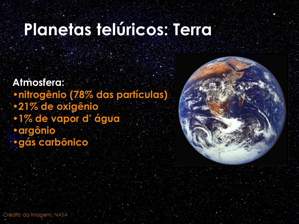 Planetas telúricos: Terra Atmosfera: nitrogênio (78% das partículas) 21% de oxigênio 1% de vapor d água argônio gás carbônico Atmosfera: nitrogênio (7