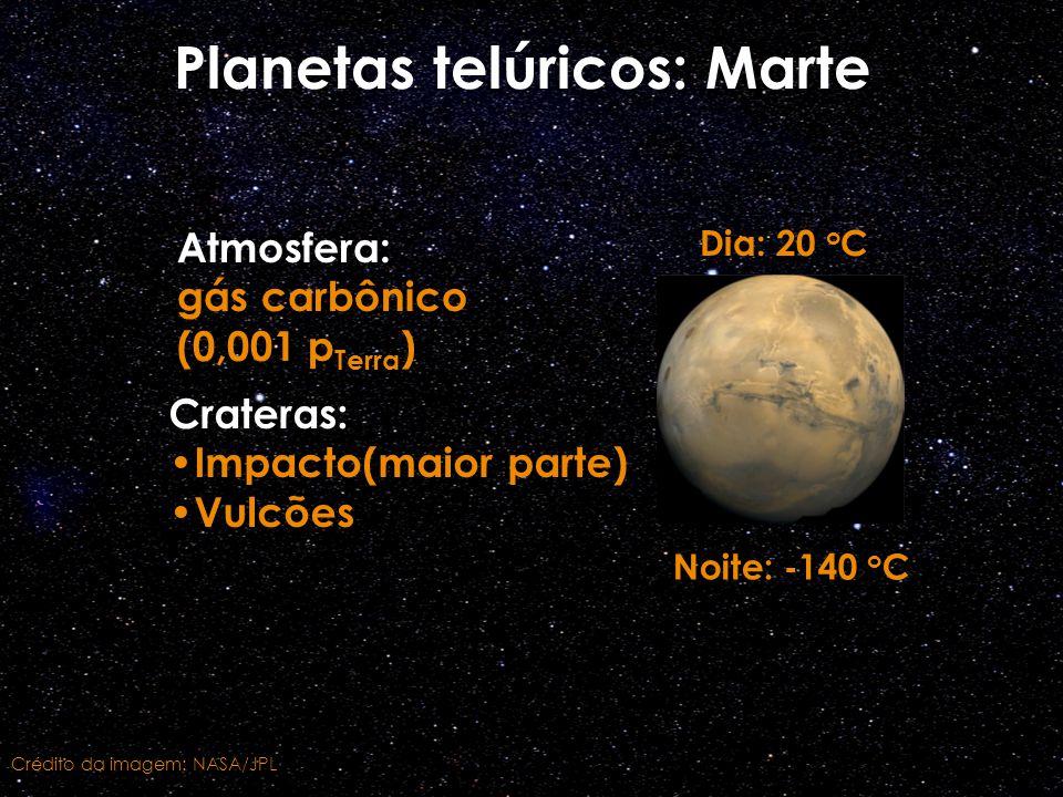 Planetas telúricos: Marte Dia: 20 o C Noite: -140 o C Atmosfera: gás carbônico (0,001 p Terra ) Crateras: Impacto(maior parte) Vulcões Crédito da imag