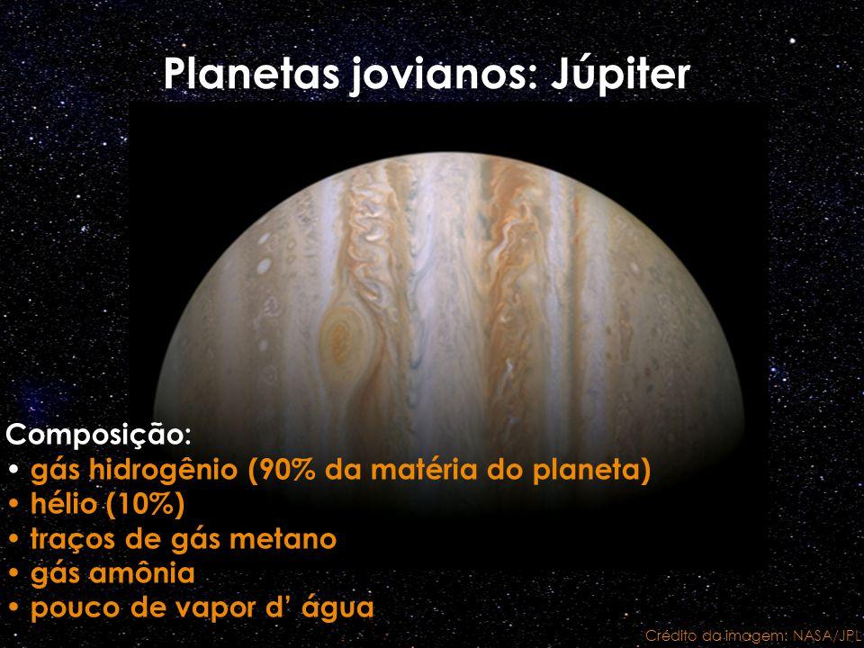 Planetas jovianos: Júpiter Composição: gás hidrogênio (90% da matéria do planeta) hélio (10%) traços de gás metano gás amônia pouco de vapor d água Cr