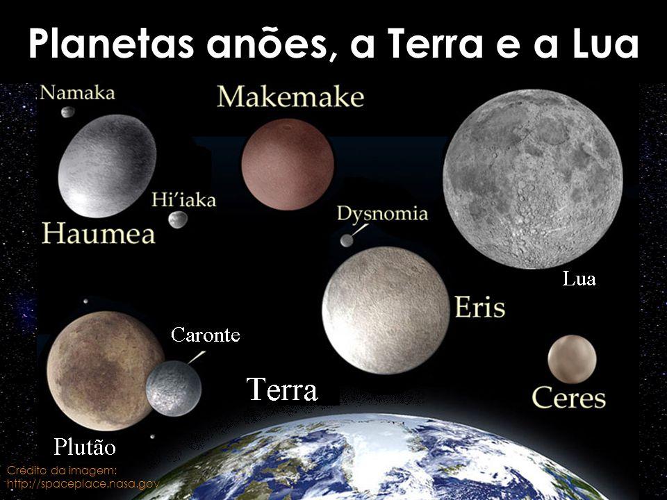 Planetas anões, a Terra e a Lua Crédito da imagem: http://spaceplace.nasa.gov