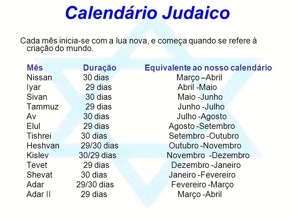 Calendário Judaico Cada mês inicia-se com a lua nova, e começa quando se refere à criação do mundo. Mês Duração Equivalente ao nosso calendário Nissan
