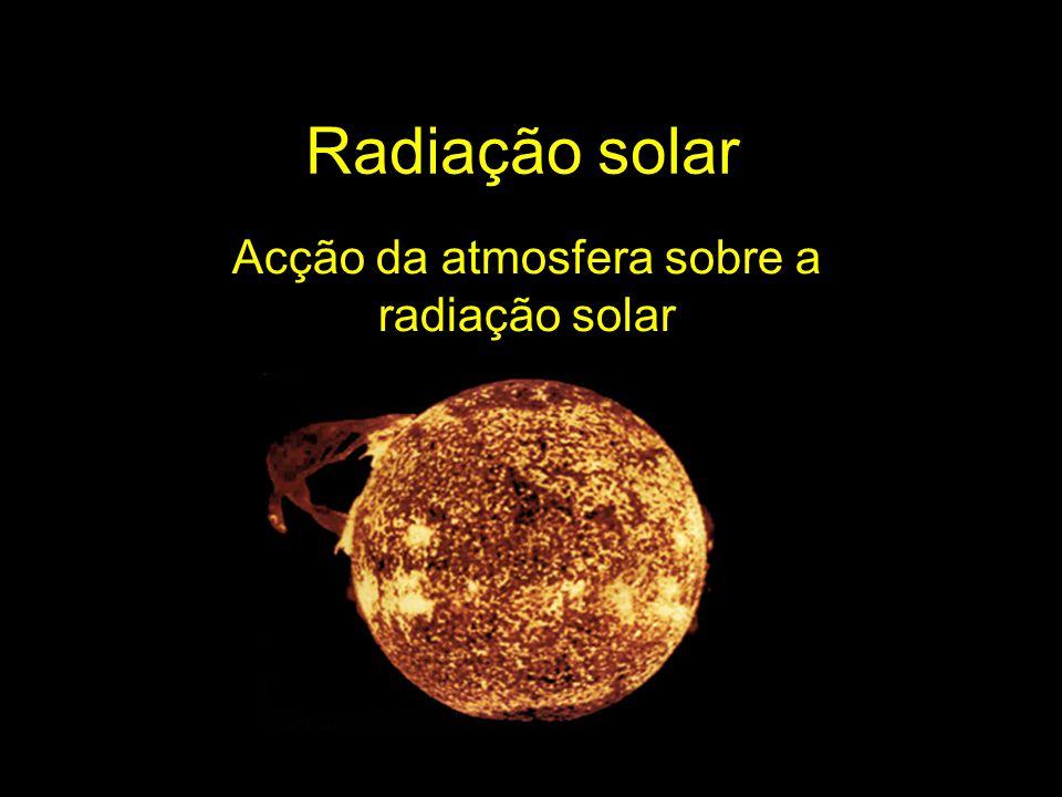 Radiação solar Acção da atmosfera sobre a radiação solar