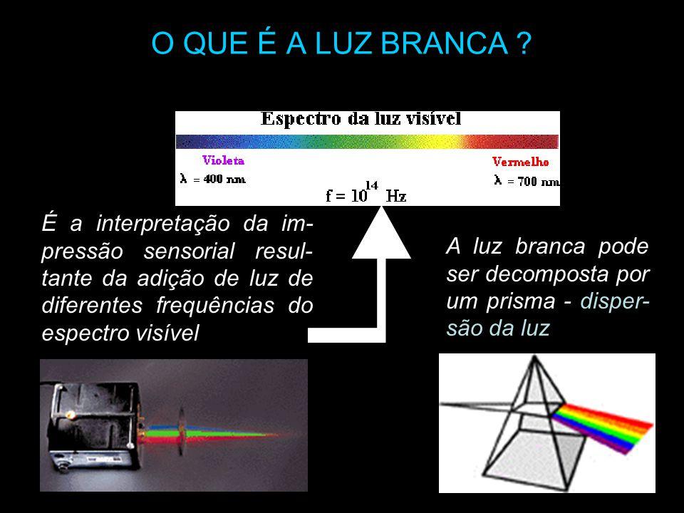 O QUE É A LUZ BRANCA ? É a interpretação da im- pressão sensorial resul- tante da adição de luz de diferentes frequências do espectro visível A luz br