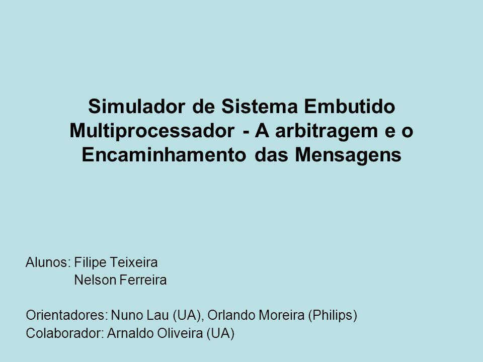 Simulador de Sistema Embutido Multiprocessador - A arbitragem e o Encaminhamento das Mensagens Alunos:Filipe Teixeira Nelson Ferreira Orientadores: Nu