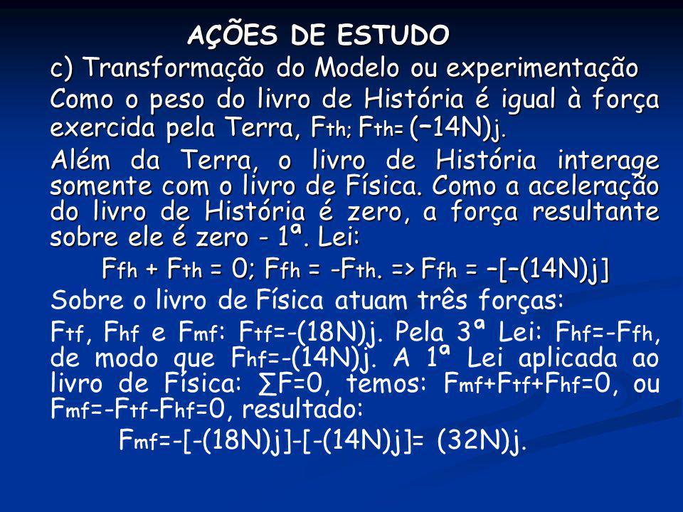 AÇÕES DE ESTUDO c) Transformação do Modelo ou experimentação Como o peso do livro de História é igual à força exercida pela Terra, F th; F th= ( – 14N