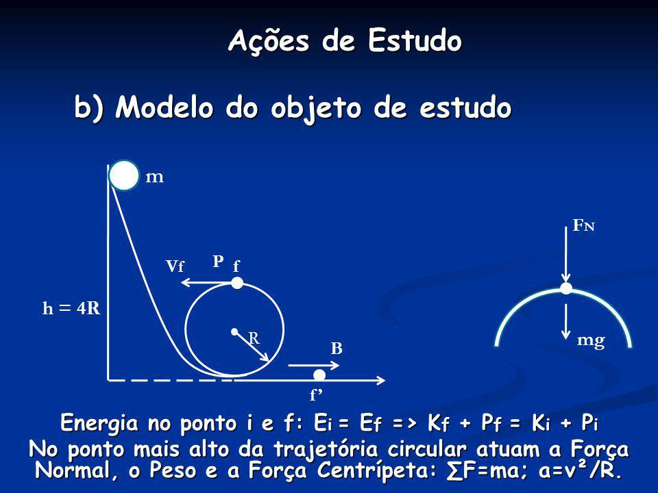 Ações de Estudo P fVfVf h = 4R B f m mg FNFN R b) Modelo do objeto de estudo Energia no ponto i e f: E i = E f => K f + P f = K i + P i No ponto mais