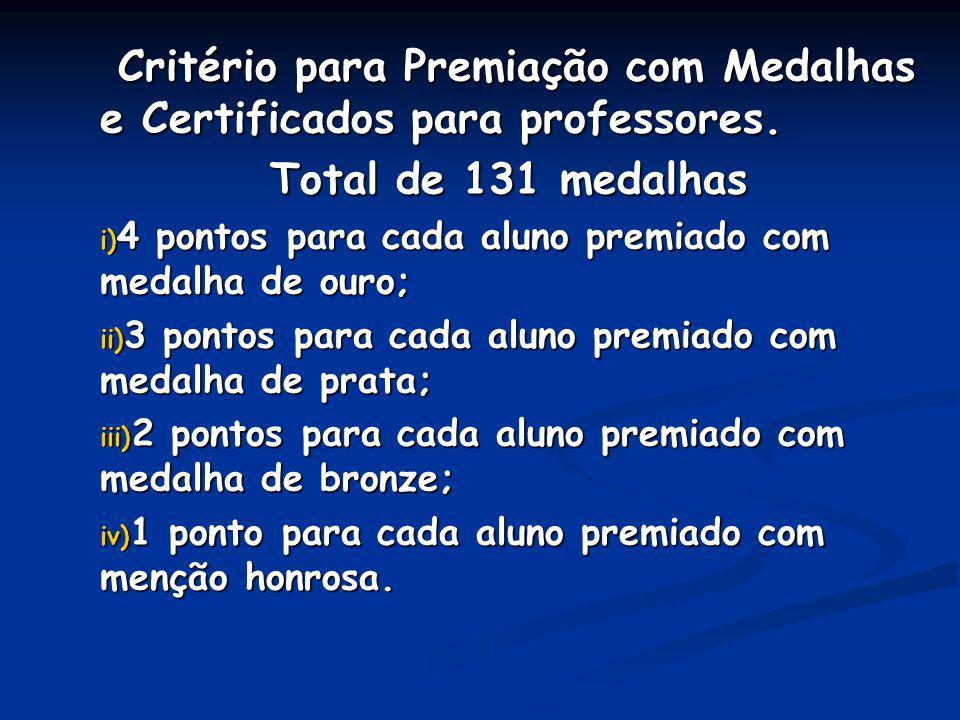 Critério para Premiação com Medalhas e Certificados para professores. Critério para Premiação com Medalhas e Certificados para professores. Total de 1