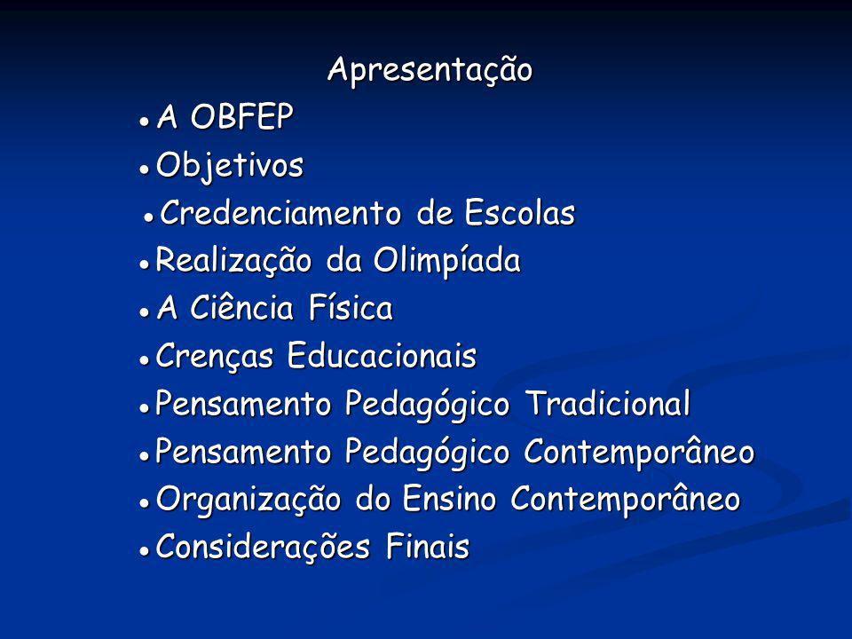 Apresentação A OBFEP A OBFEP Objetivos Objetivos Credenciamento de Escolas Credenciamento de Escolas Realização da Olimpíada Realização da Olimpíada A