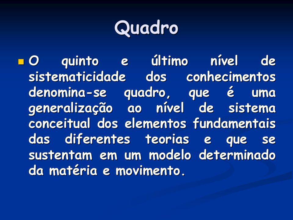 Quadro O quinto e último nível de sistematicidade dos conhecimentos denomina-se quadro, que é uma generalização ao nível de sistema conceitual dos ele