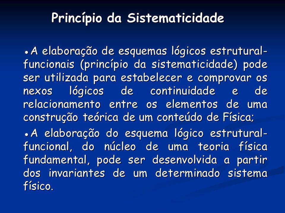 Princípio da Sistematicidade A elaboração de esquemas lógicos estrutural- funcionais (princípio da sistematicidade) pode ser utilizada para estabelece