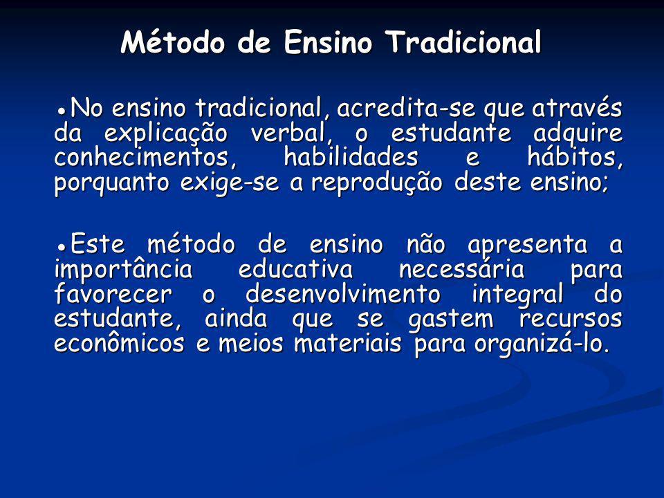 Método de Ensino Tradicional No ensino tradicional, acredita-se que através da explicação verbal, o estudante adquire conhecimentos, habilidades e háb