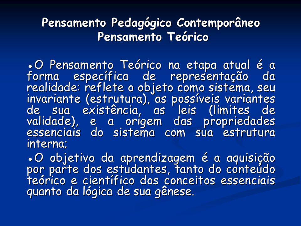 Pensamento Pedagógico Contemporâneo Pensamento Teórico Pensamento Teórico O Pensamento Teórico na etapa atual é a forma específica de representação da