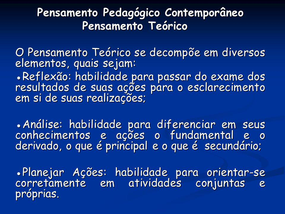 Pensamento Pedagógico Contemporâneo Pensamento Teórico Pensamento Teórico O Pensamento Teórico se decompõe em diversos elementos, quais sejam: Reflexã