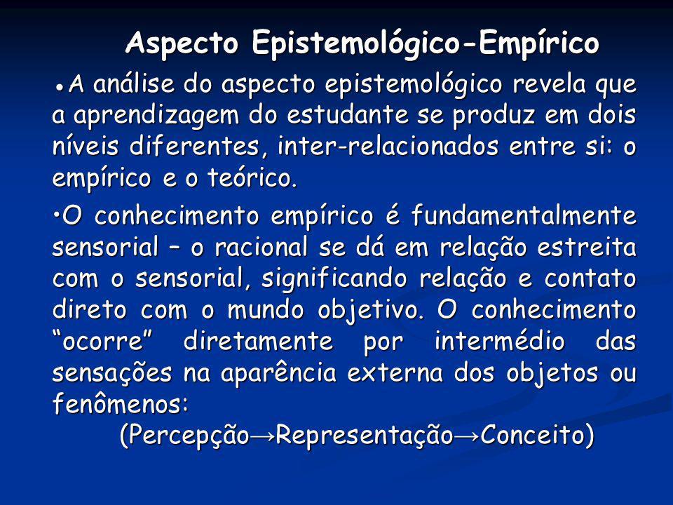 Aspecto Epistemológico-Empírico Aspecto Epistemológico-Empírico A análise do aspecto epistemológico revela que a aprendizagem do estudante se produz e