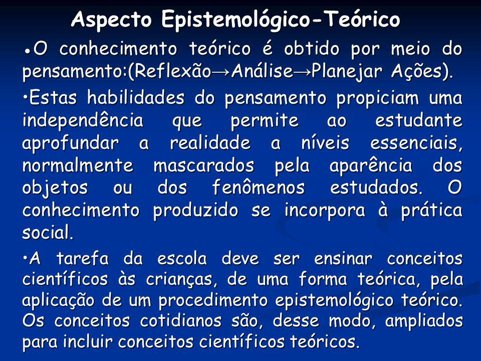 Aspecto Epistemológico-Teórico O conhecimento teórico é obtido por meio do pensamento:(Reflexão Análise Planejar Ações). O conhecimento teórico é obti