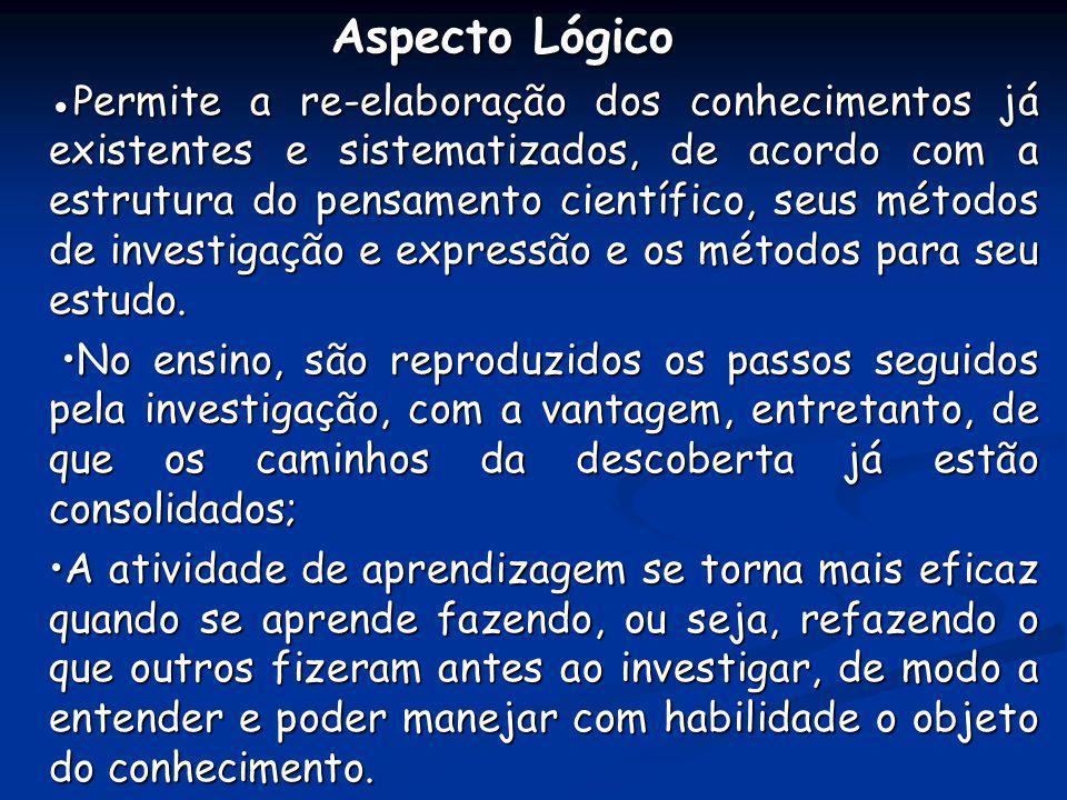 Aspecto Lógico Aspecto Lógico P ermite a re-elaboração dos conhecimentos já existentes e sistematizados, de acordo com a estrutura do pensamento cient