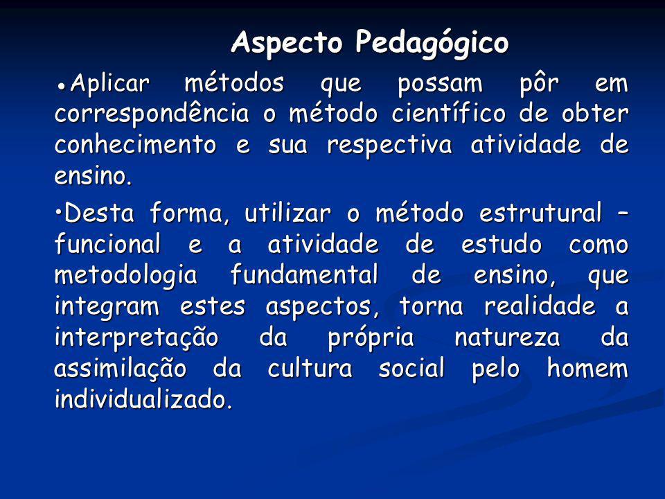 Aspecto Pedagógico Aspecto Pedagógico Aplicar métodos que possam pôr em correspondência o método científico de obter conhecimento e sua respectiva ati