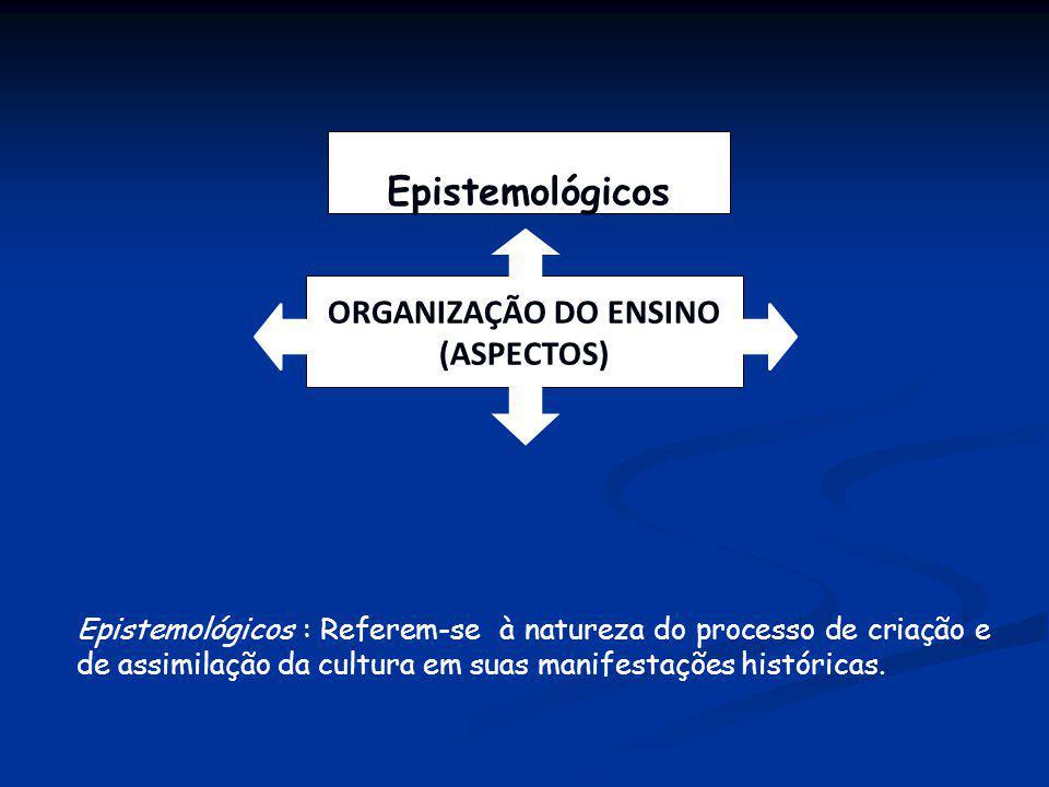 Epistemológicos ORGANIZAÇÃO DO ENSINO (ASPECTOS) Epistemológicos : Referem-se à natureza do processo de criação e de assimilação da cultura em suas ma