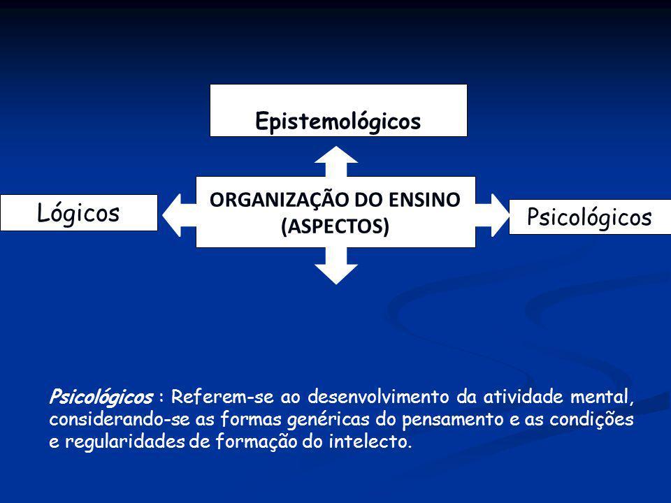 Epistemológicos Psicológicos Lógicos ORGANIZAÇÃO DO ENSINO (ASPECTOS) Psicológicos : Referem-se ao desenvolvimento da atividade mental, considerando-s