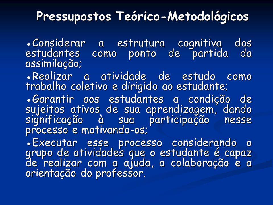 Pressupostos Teórico-Metodológicos Pressupostos Teórico-Metodológicos Considerar a estrutura cognitiva dos estudantes como ponto de partida da assimil