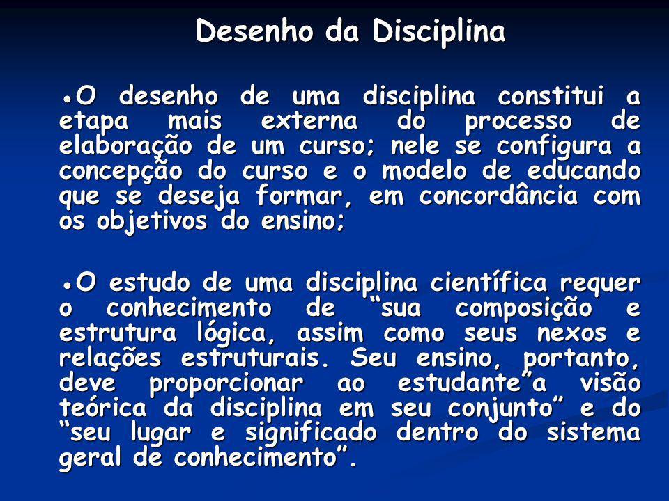 Desenho da Disciplina O desenho de uma disciplina constitui a etapa mais externa do processo de elaboração de um curso; nele se configura a concepção