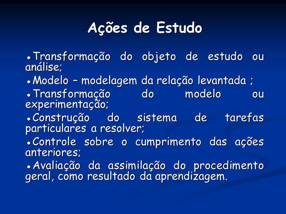 Ações de Estudo Transformação do objeto de estudo ou análise; Modelo – modelagem da relação levantada ; Transformação do modelo ou experimentação; Con