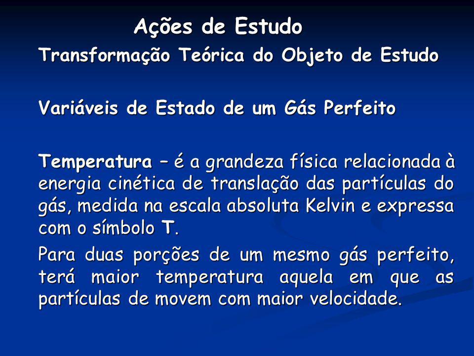 Ações de Estudo Transformação Teórica do Objeto de Estudo Variáveis de Estado de um Gás Perfeito Temperatura – é a grandeza física relacionada à energ