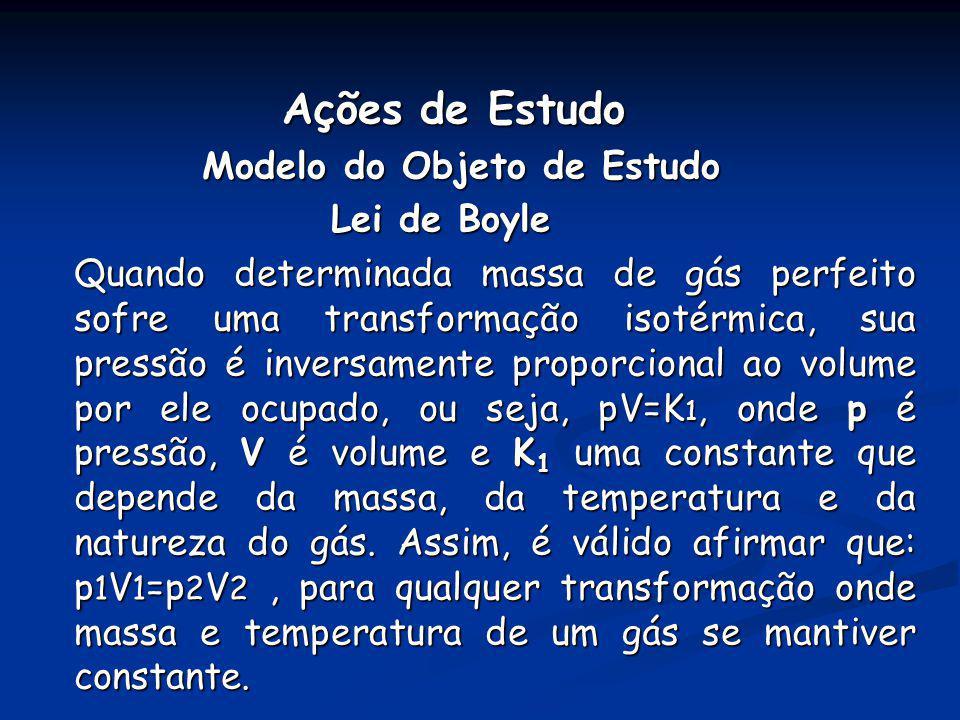 Ações de Estudo Ações de Estudo Modelo do Objeto de Estudo Modelo do Objeto de Estudo Lei de Boyle Lei de Boyle Quando determinada massa de gás perfei