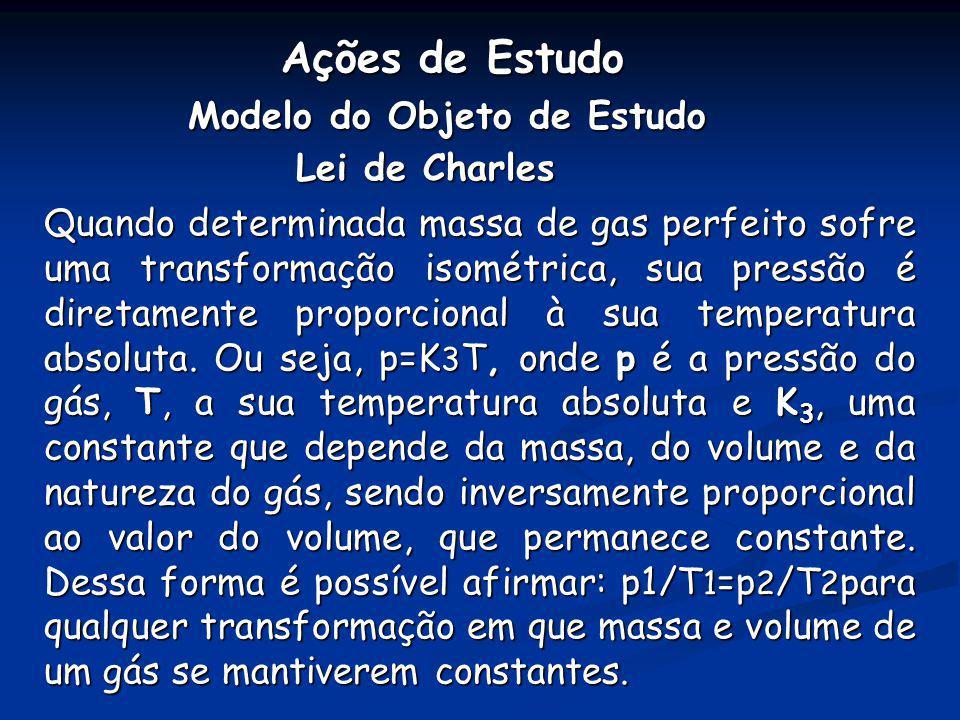 Ações de Estudo Ações de Estudo Modelo do Objeto de Estudo Modelo do Objeto de Estudo Lei de Charles Lei de Charles Quando determinada massa de gas pe