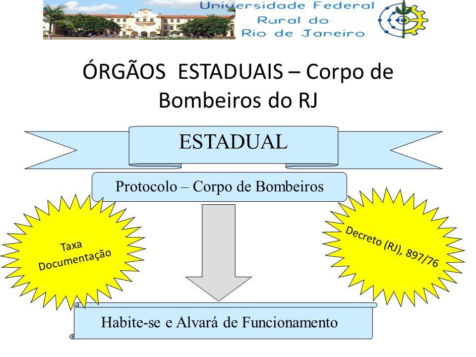 ÓRGÃOS ESTADUAIS – Corpo de Bombeiros do RJ ESTADUAL Protocolo – Corpo de Bombeiros Habite-se e Alvará de Funcionamento Decreto (RJ), 897/76 Taxa Docu