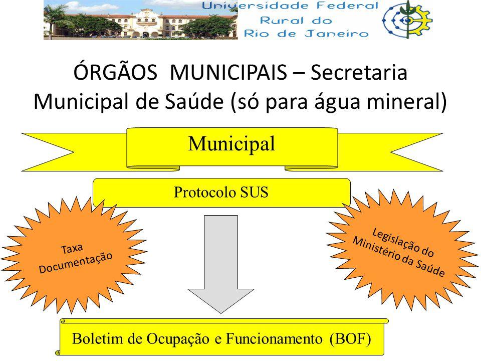 ÓRGÃOS MUNICIPAIS – Secretaria Municipal de Saúde (só para água mineral) Municipal Protocolo SUS Boletim de Ocupação e Funcionamento (BOF) Taxa Docume