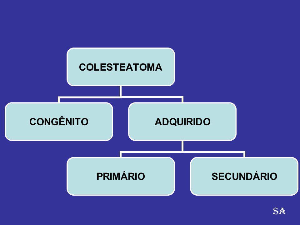 COLESTEATOMA CONGÊNITOADQUIRIDO PRIMÁRIOSECUNDÁRIO SA